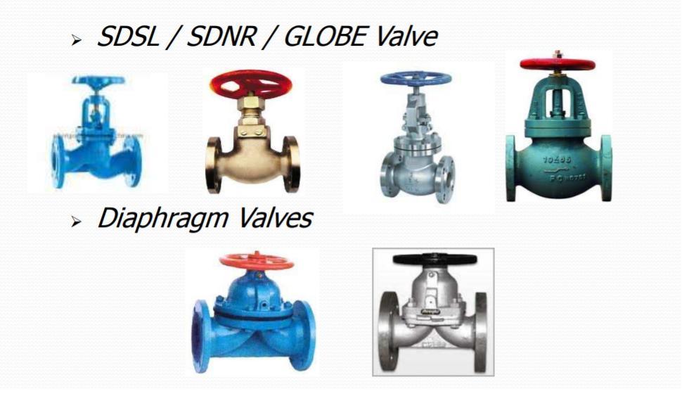 SDSL Valves